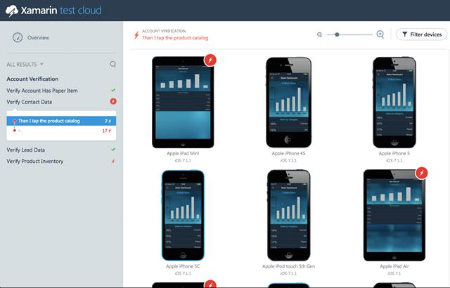 Screenshot showing the dashboard of XTC results for a testrun.