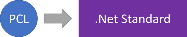 NetStandardLogo